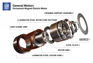 GM Magnet Electric Motor