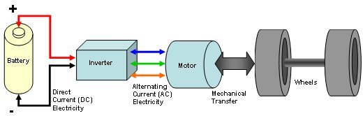 electrical generator schematics diagram